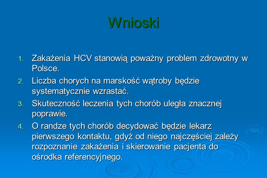 Wnioski Zakażenia HCV stanowią poważny problem zdrowotny w Polsce.