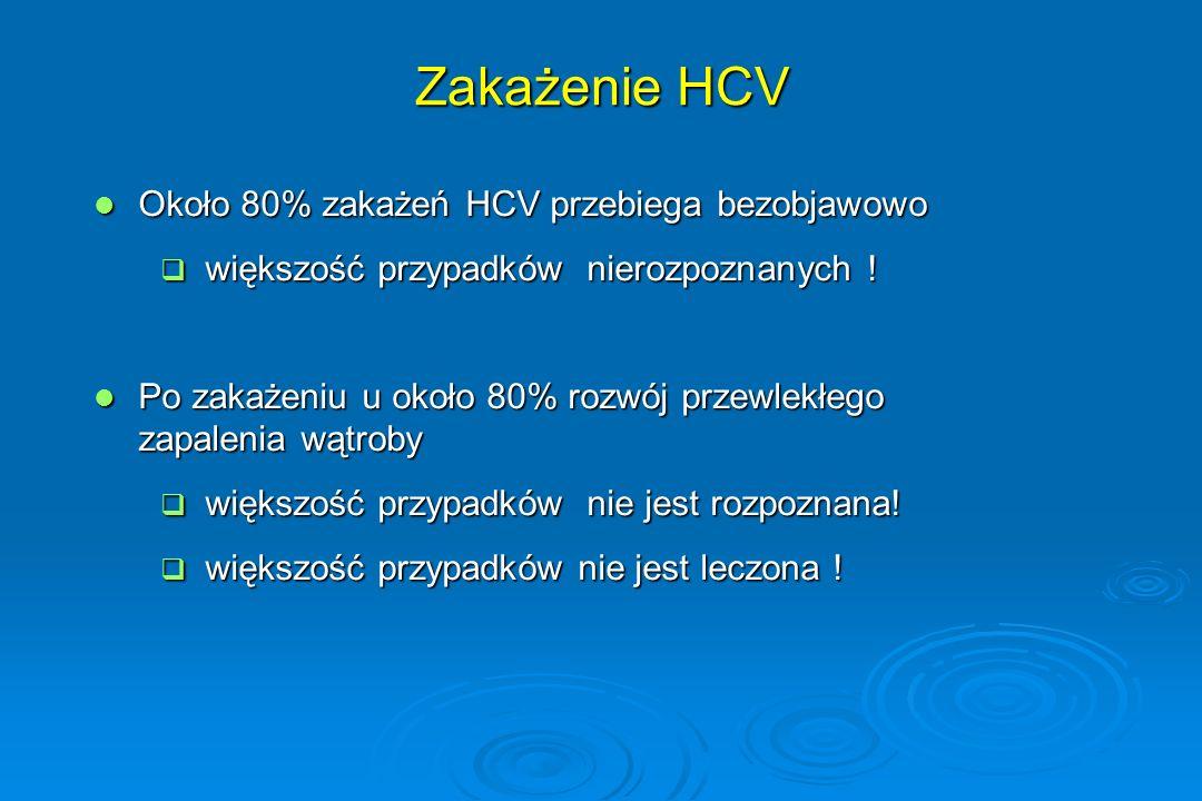 Zakażenie HCV Około 80% zakażeń HCV przebiega bezobjawowo