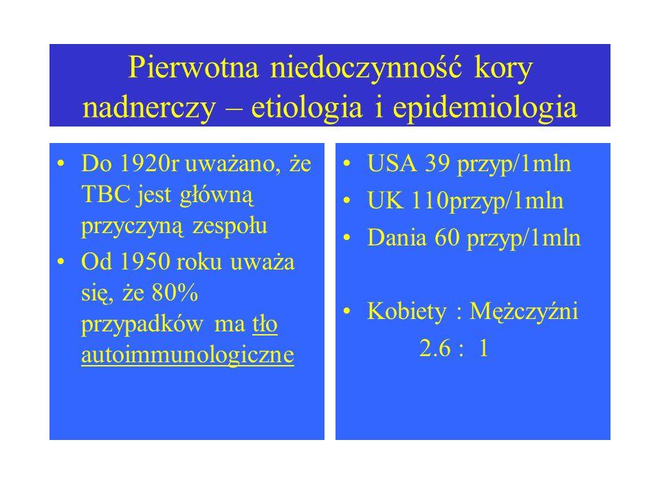 Pierwotna niedoczynność kory nadnerczy – etiologia i epidemiologia