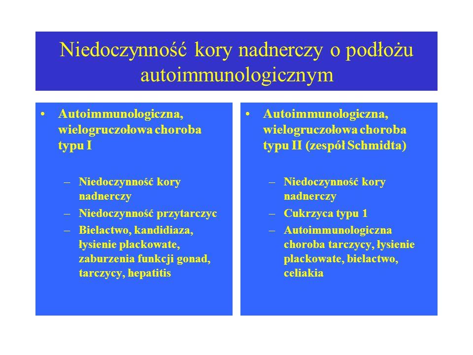 Niedoczynność kory nadnerczy o podłożu autoimmunologicznym