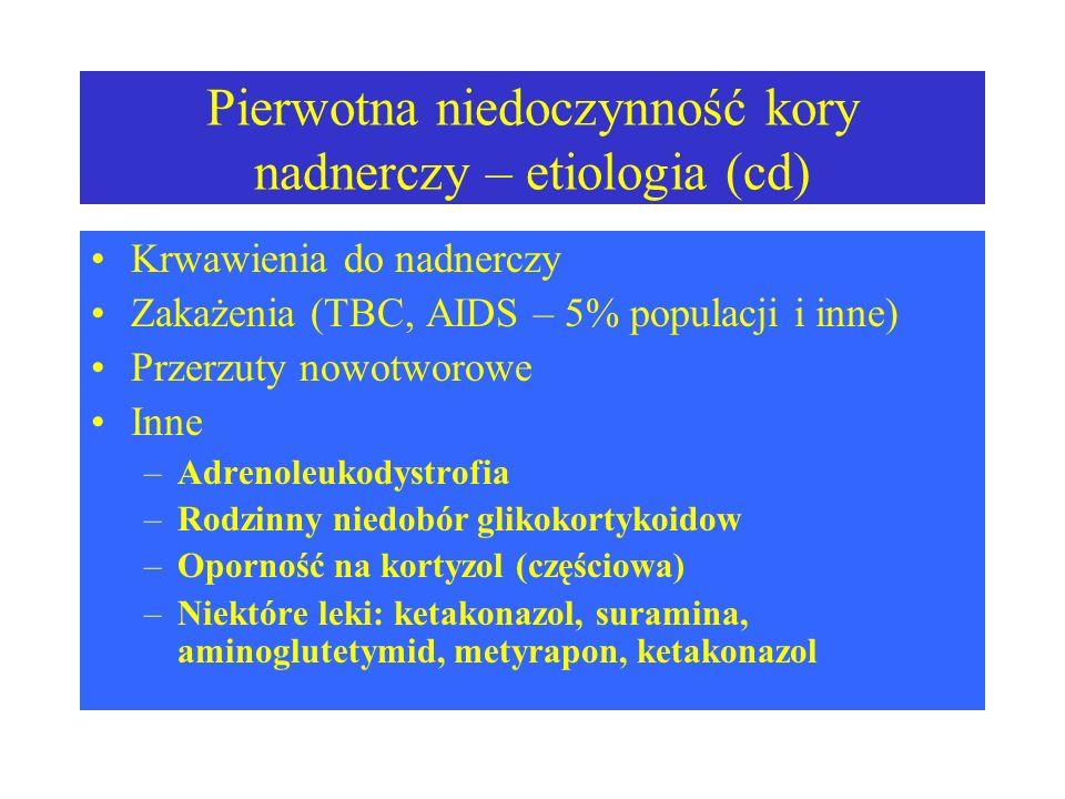 Pierwotna niedoczynność kory nadnerczy – etiologia (cd)