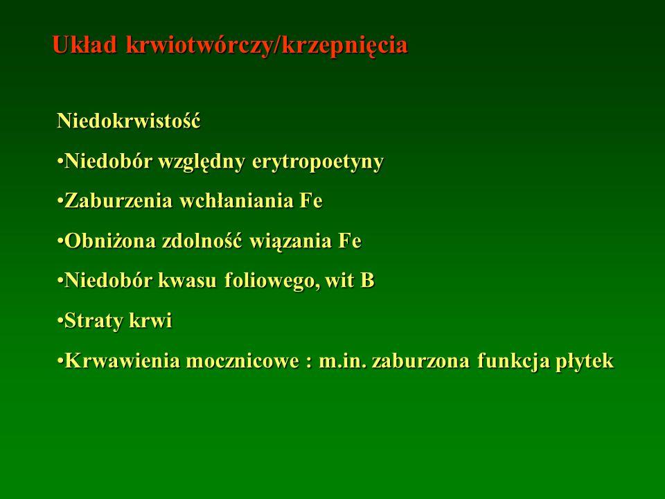 Układ krwiotwórczy/krzepnięcia