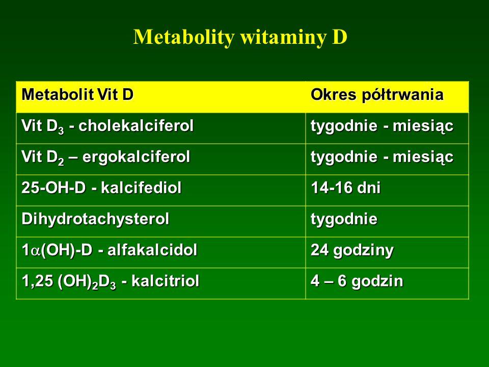 Metabolity witaminy D Metabolit Vit D Okres półtrwania