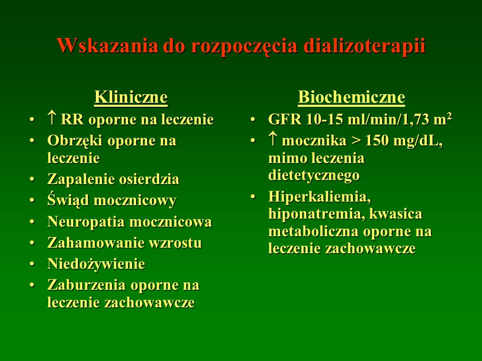 Wskazania do rozpoczęcia dializoterapii