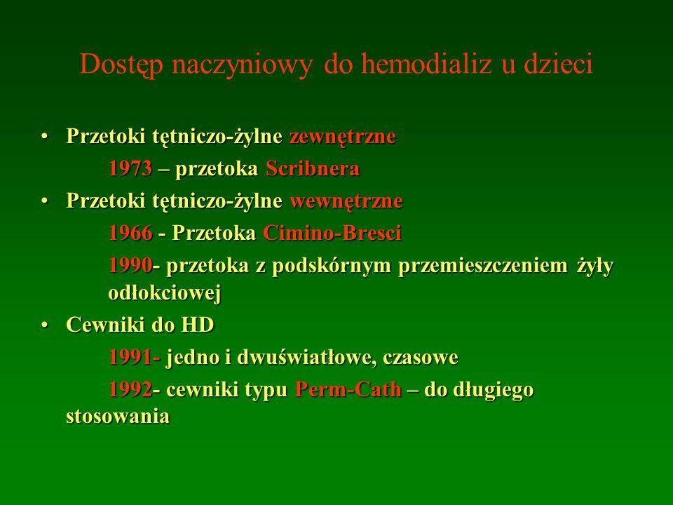 Dostęp naczyniowy do hemodializ u dzieci