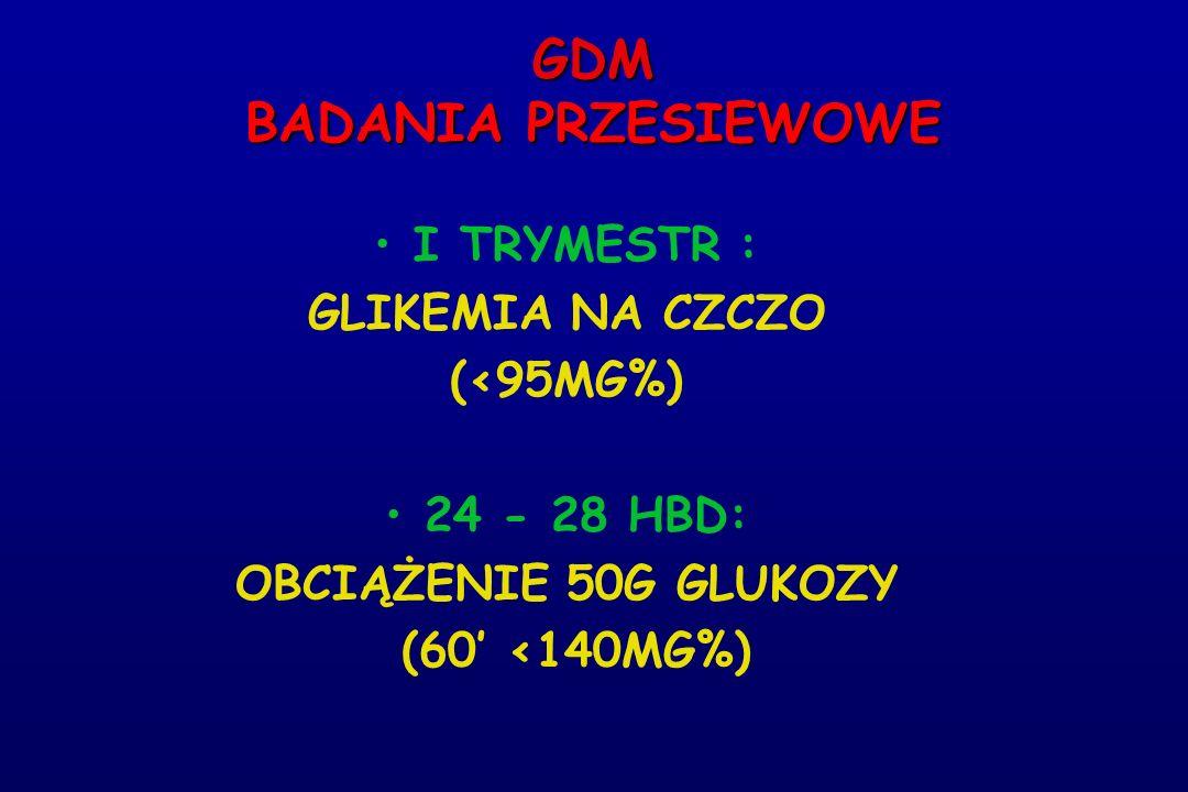 GDM BADANIA PRZESIEWOWE