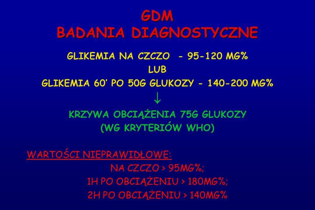 GDM BADANIA DIAGNOSTYCZNE