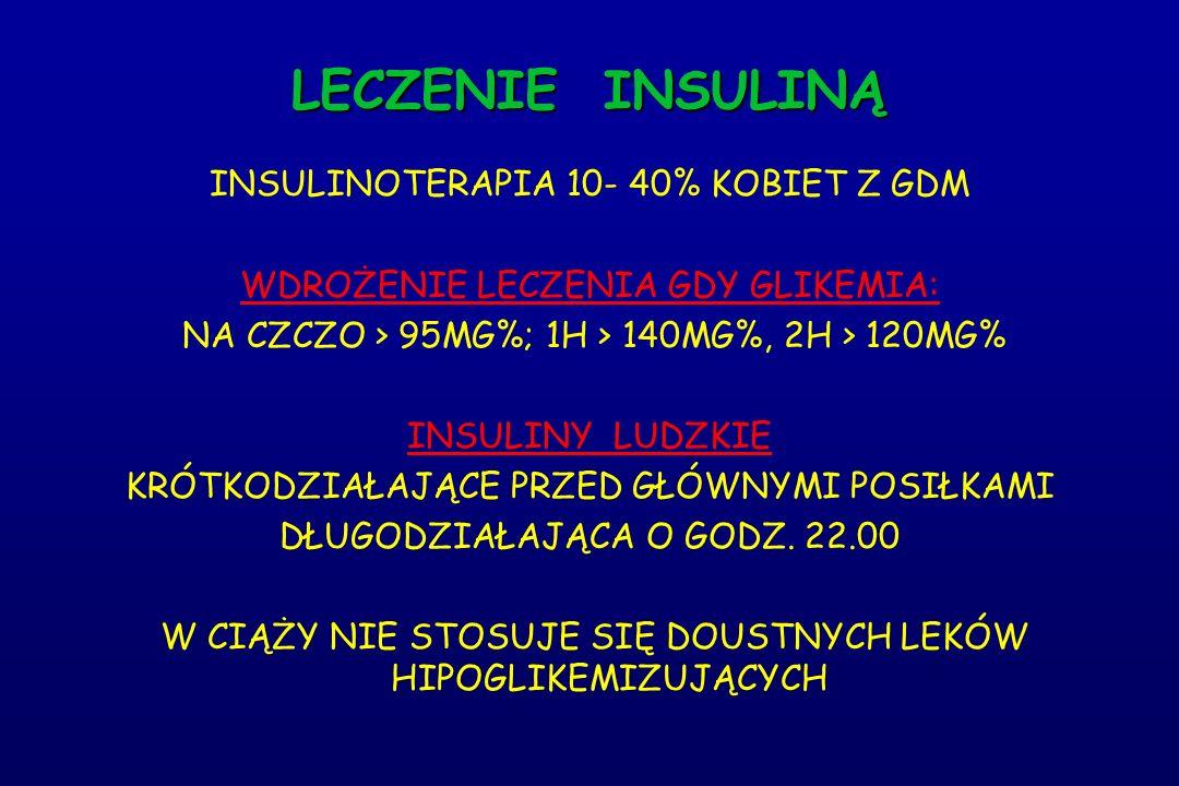 LECZENIE INSULINĄ INSULINOTERAPIA 10- 40% KOBIET Z GDM