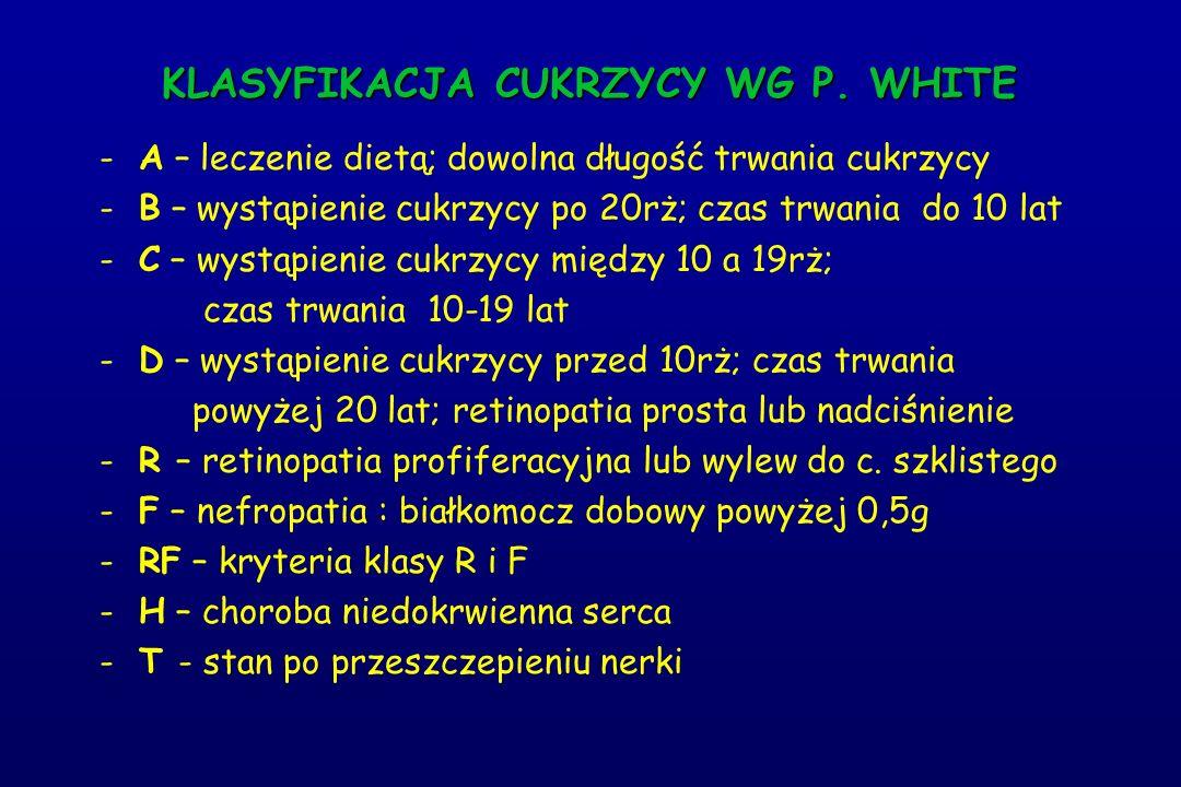 KLASYFIKACJA CUKRZYCY WG P. WHITE