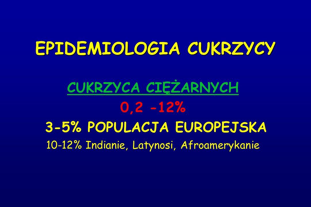 EPIDEMIOLOGIA CUKRZYCY