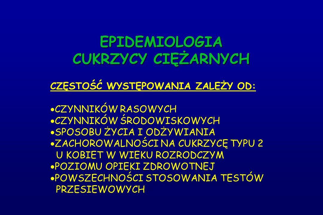 EPIDEMIOLOGIA CUKRZYCY CIĘŻARNYCH