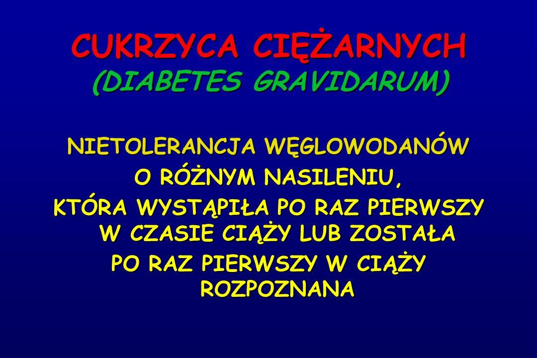 CUKRZYCA CIĘŻARNYCH (DIABETES GRAVIDARUM)