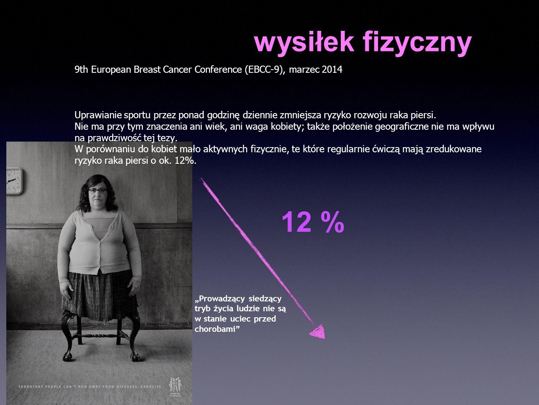 wysiłek fizyczny 9th European Breast Cancer Conference (EBCC-9), marzec 2014.