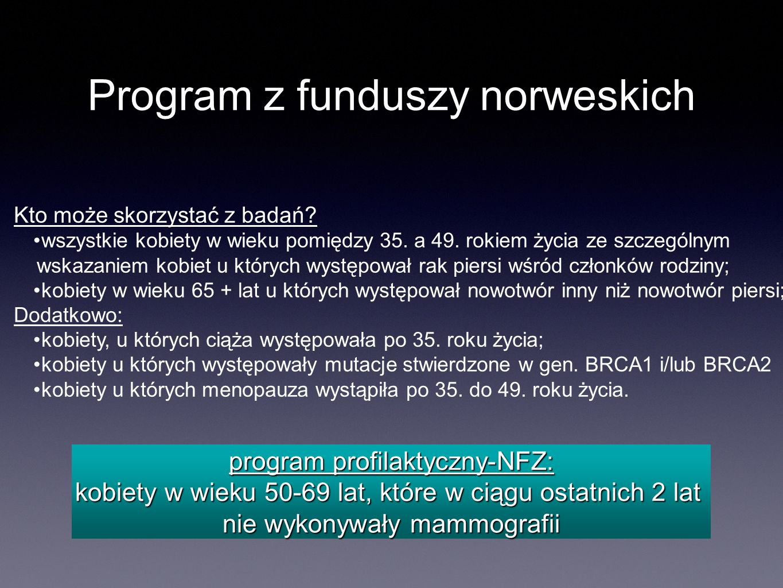 Program z funduszy norweskich