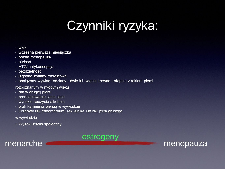Czynniki ryzyka: estrogeny menarche menopauza wiek