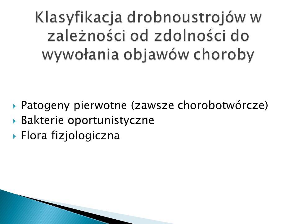 Klasyfikacja drobnoustrojów w zależności od zdolności do wywołania objawów choroby