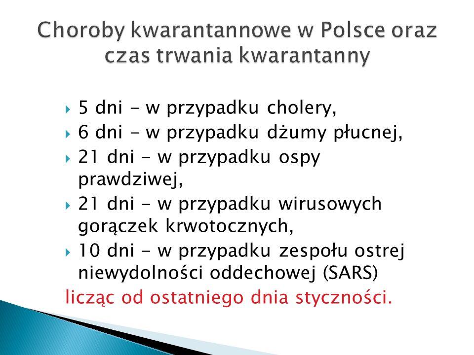 Choroby kwarantannowe w Polsce oraz czas trwania kwarantanny