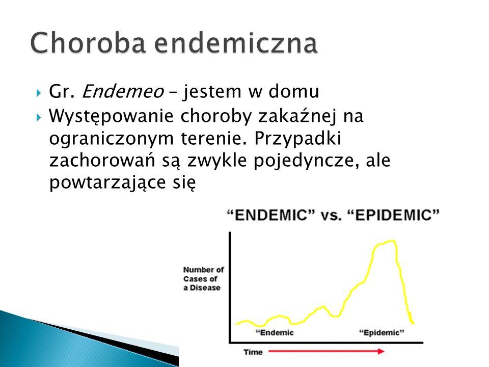 Choroba endemiczna Gr. Endemeo – jestem w domu