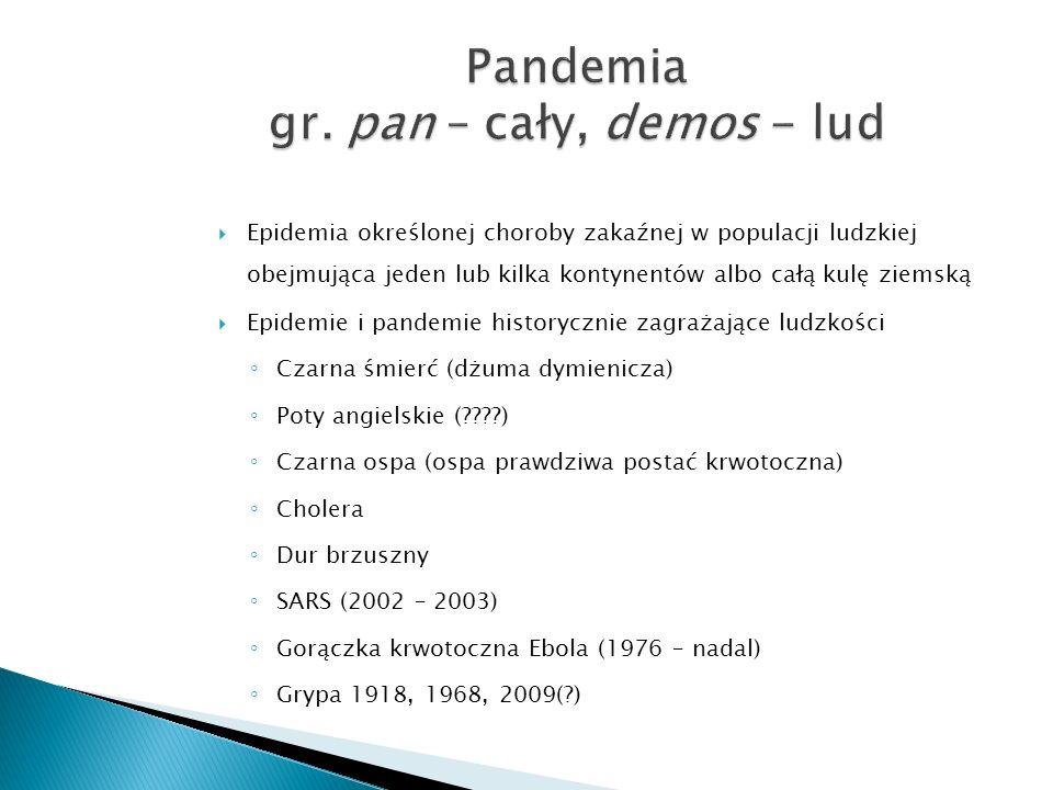 Pandemia gr. pan – cały, demos - lud