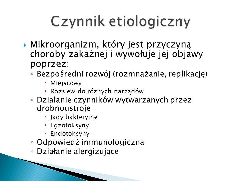 Czynnik etiologiczny Mikroorganizm, który jest przyczyną choroby zakaźnej i wywołuje jej objawy poprzez: