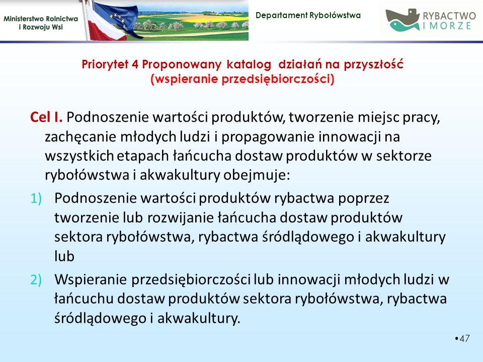 Priorytet 4 Proponowany katalog działań na przyszłość (wspieranie przedsiębiorczości)