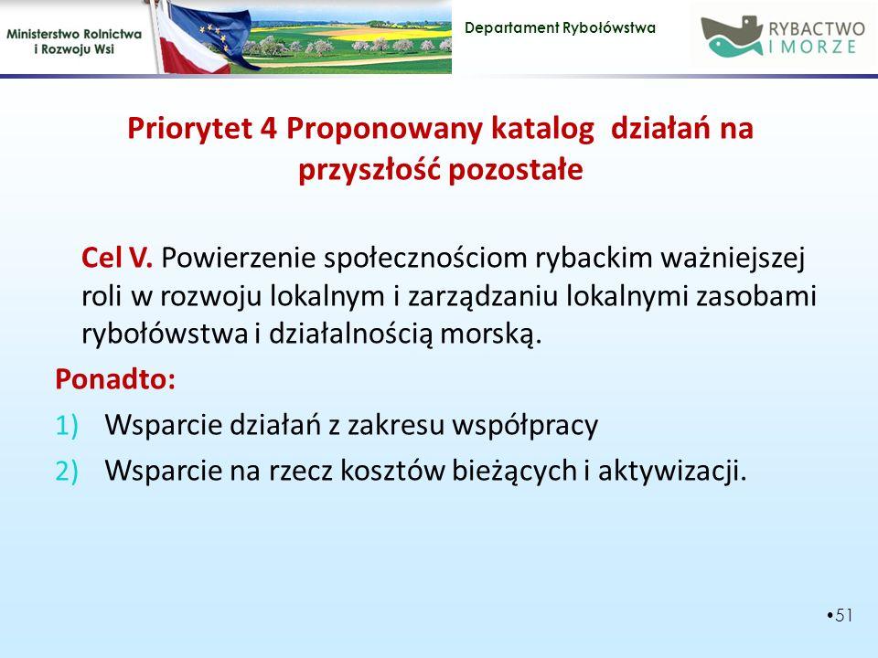 Priorytet 4 Proponowany katalog działań na przyszłość pozostałe