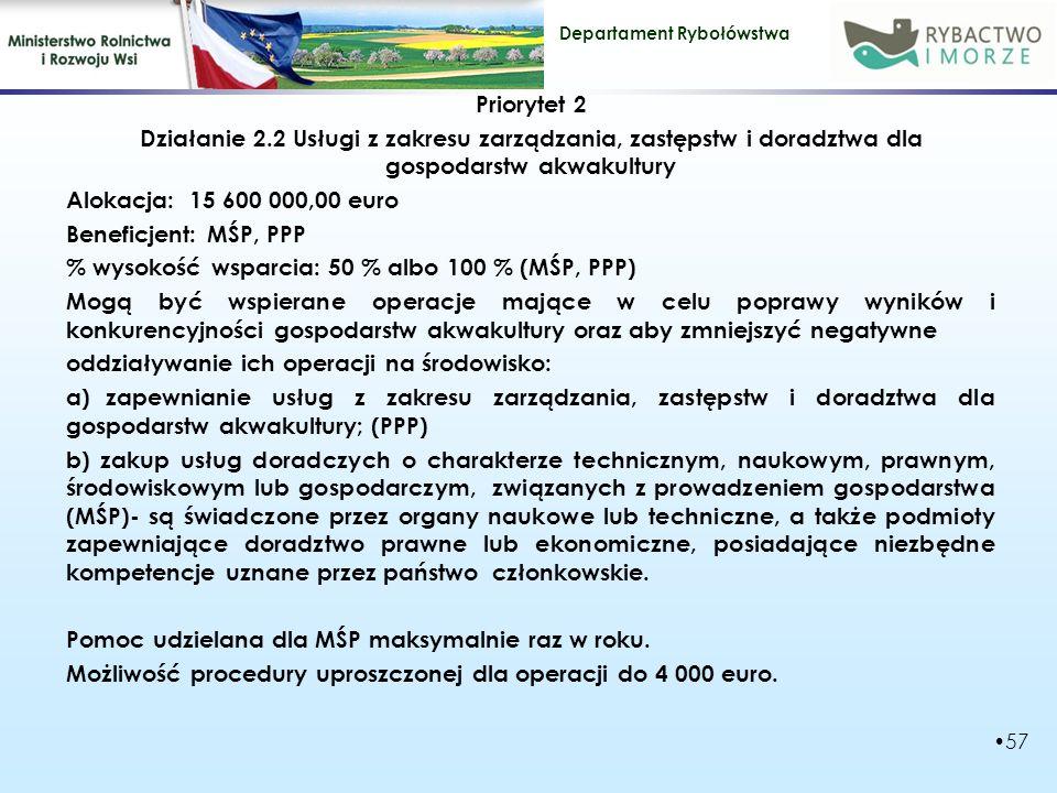 Priorytet 2 Działanie 2.2 Usługi z zakresu zarządzania, zastępstw i doradztwa dla gospodarstw akwakultury.