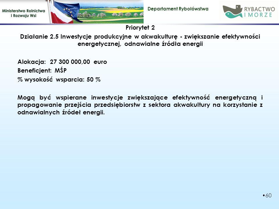 Priorytet 2 Działanie 2.5 Inwestycje produkcyjne w akwakulturę - zwiększanie efektywności energetycznej, odnawialne źródła energii Alokacja: 27 300 000,00 euro Beneficjent: MŚP % wysokość wsparcia: 50 % Mogą być wspierane inwestycje zwiększające efektywność energetyczną i propagowanie przejścia przedsiębiorstw z sektora akwakultury na korzystanie z odnawialnych źródeł energii.