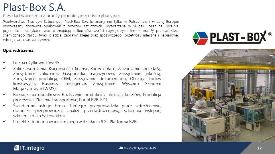Plast-Box S.A. Przykład wdrożenia z branży produkcyjnej i dystrybucyjnej.