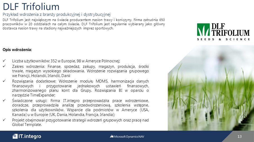 DLF Trifolium Przykład wdrożenia z branży produkcyjnej i dystrybucyjnej.