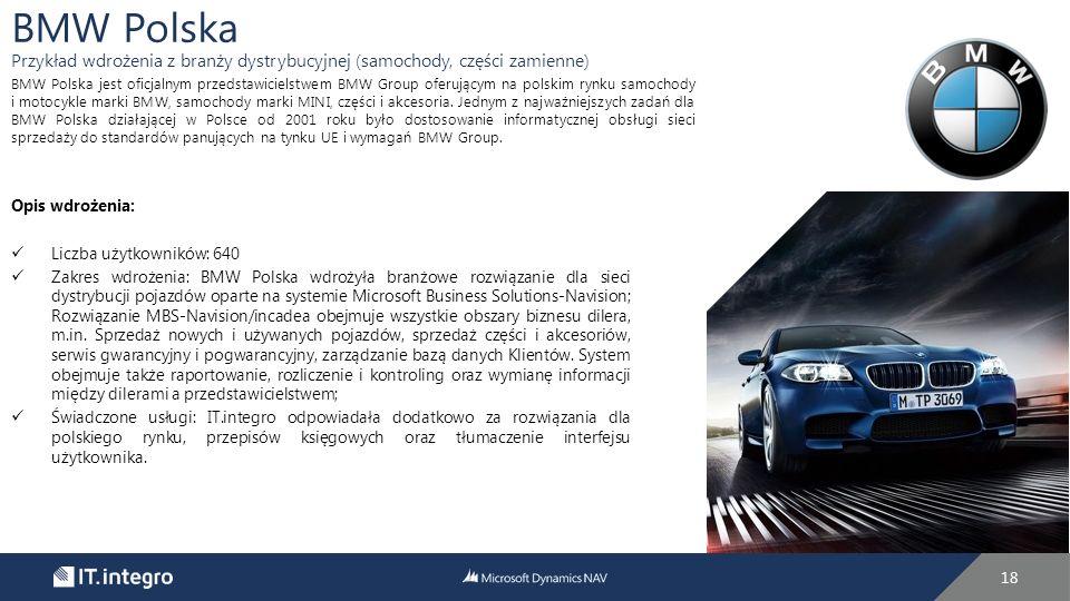 BMW Polska Przykład wdrożenia z branży dystrybucyjnej (samochody, części zamienne)