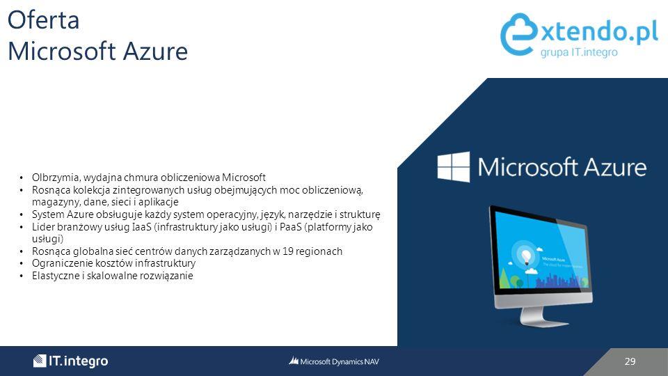 Oferta Microsoft Azure