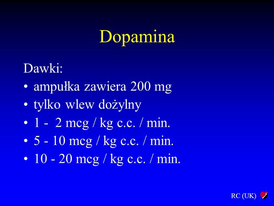 Dopamina Dawki: ampułka zawiera 200 mg tylko wlew dożylny