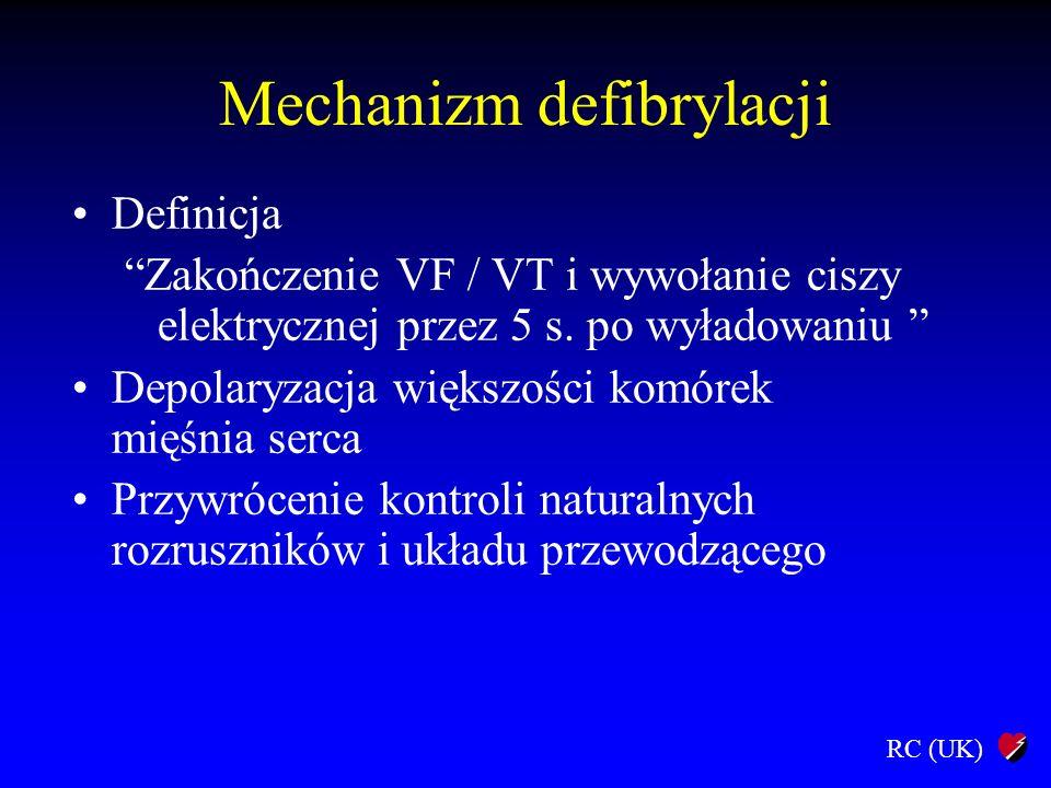 Mechanizm defibrylacji