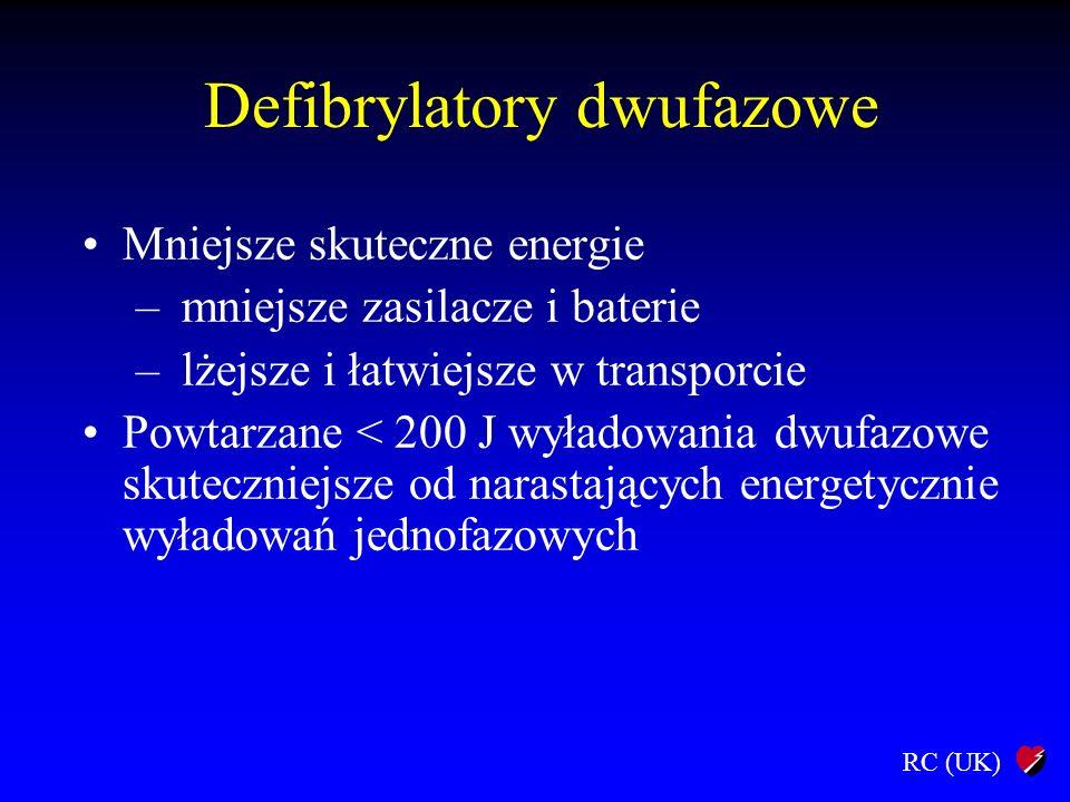 Defibrylatory dwufazowe