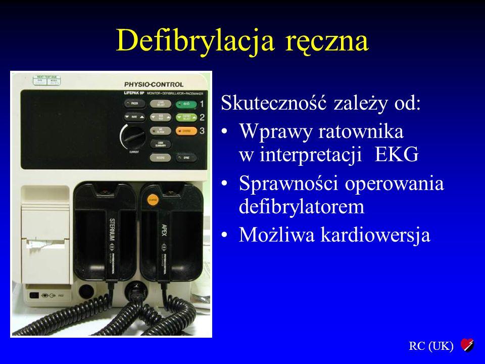 Defibrylacja ręczna Skuteczność zależy od: