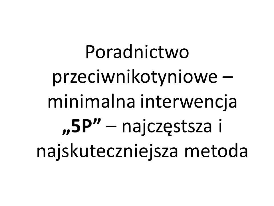"""Poradnictwo przeciwnikotyniowe – minimalna interwencja """"5P – najczęstsza i najskuteczniejsza metoda"""