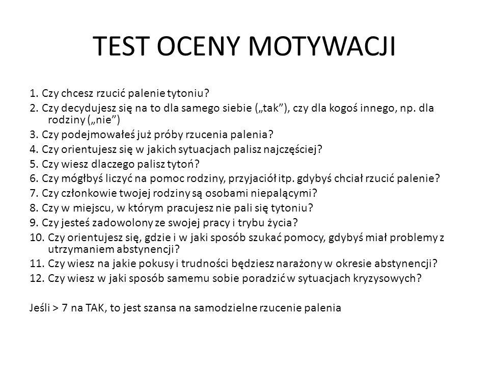 TEST OCENY MOTYWACJI