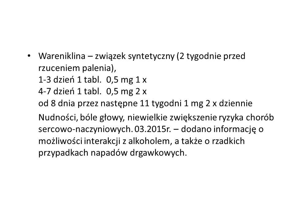 Wareniklina – związek syntetyczny (2 tygodnie przed rzuceniem palenia), 1-3 dzień 1 tabl. 0,5 mg 1 x 4-7 dzień 1 tabl. 0,5 mg 2 x od 8 dnia przez następne 11 tygodni 1 mg 2 x dziennie