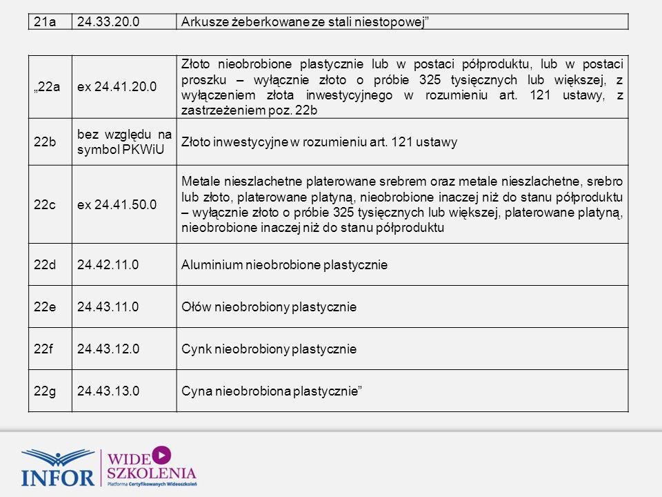 """21a 24.33.20.0. Arkusze żeberkowane ze stali niestopowej """"22a. ex 24.41.20.0."""
