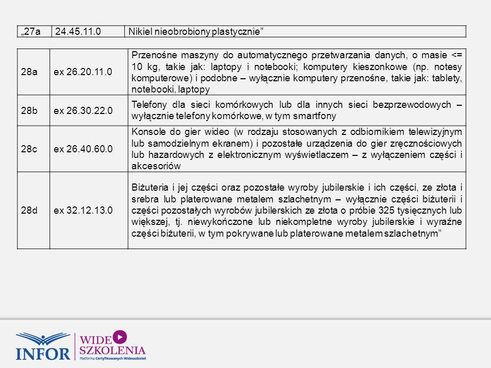 """""""27a 24.45.11.0. Nikiel nieobrobiony plastycznie 28a. ex 26.20.11.0."""