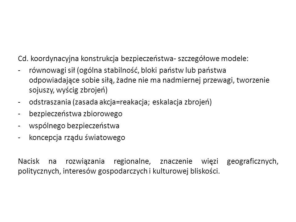 Cd. koordynacyjna konstrukcja bezpieczeństwa- szczegółowe modele: