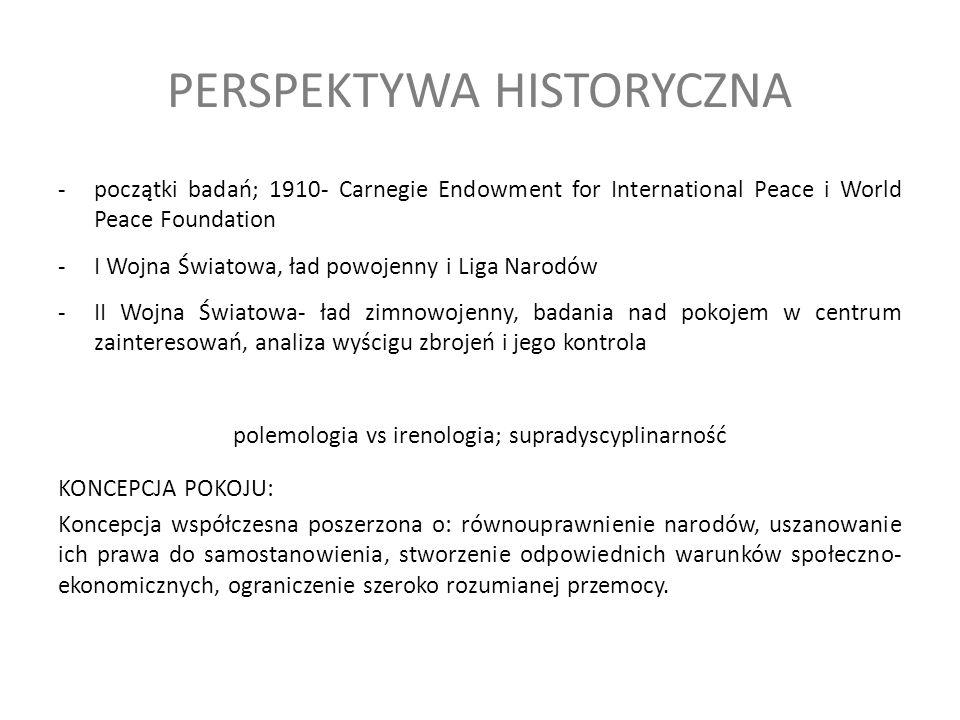 PERSPEKTYWA HISTORYCZNA