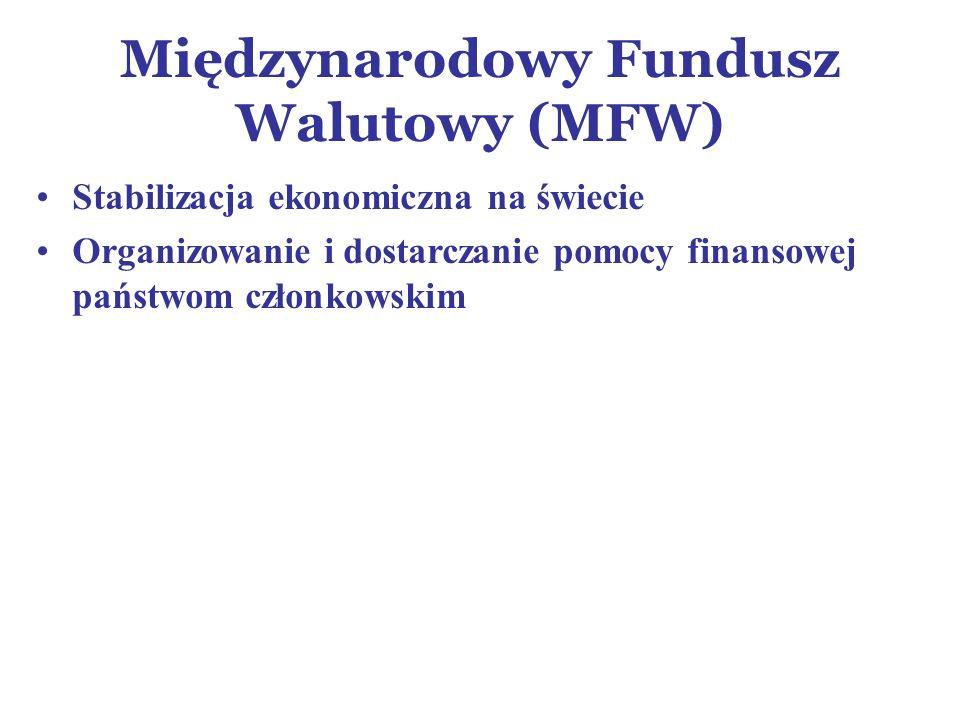 Międzynarodowy Fundusz Walutowy (MFW)