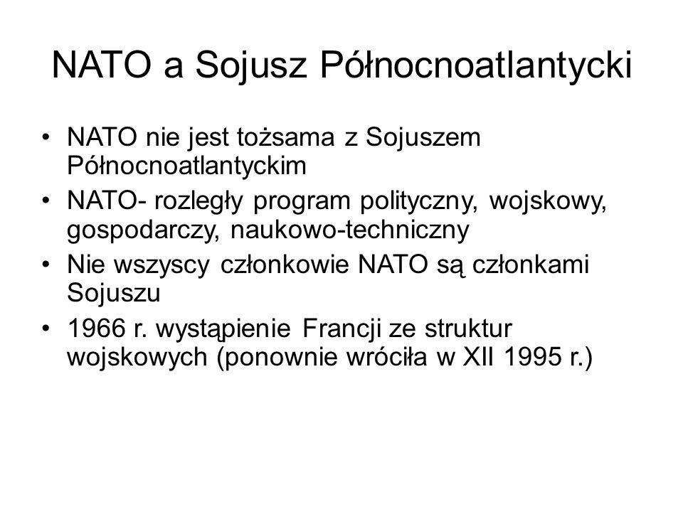 NATO a Sojusz Północnoatlantycki