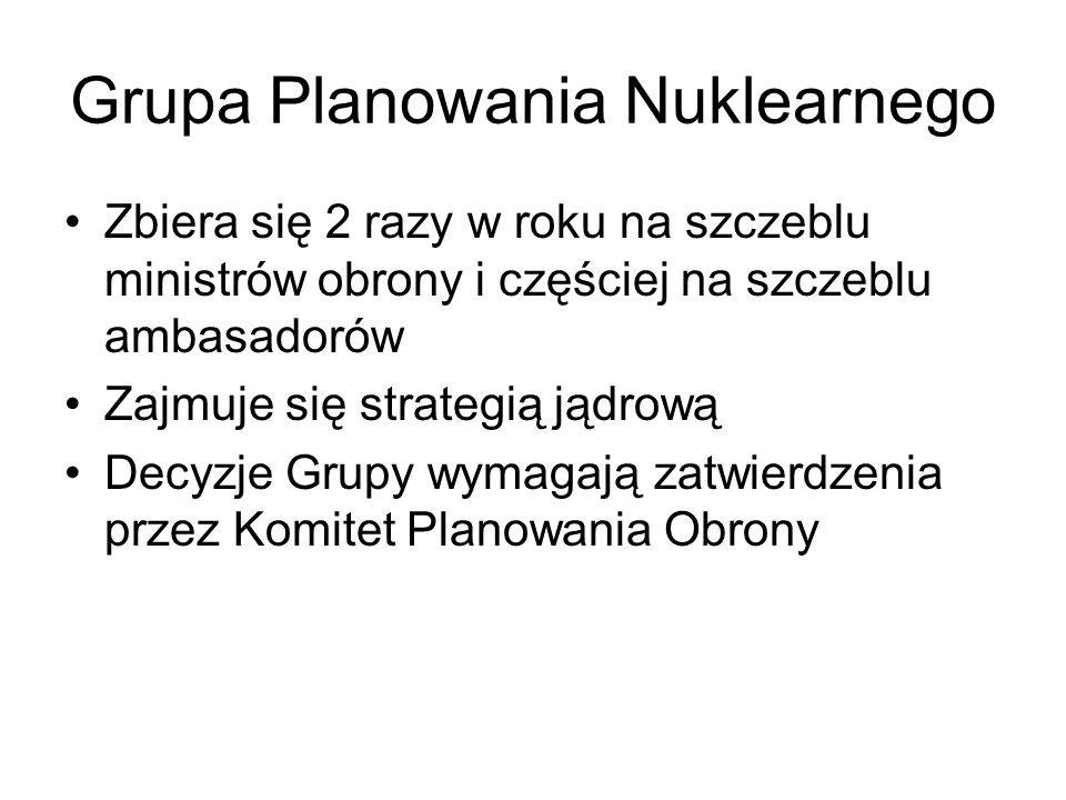 Grupa Planowania Nuklearnego