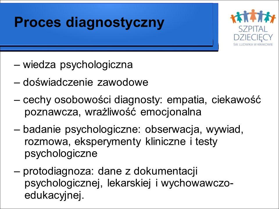 Proces diagnostyczny – wiedza psychologiczna – doświadczenie zawodowe