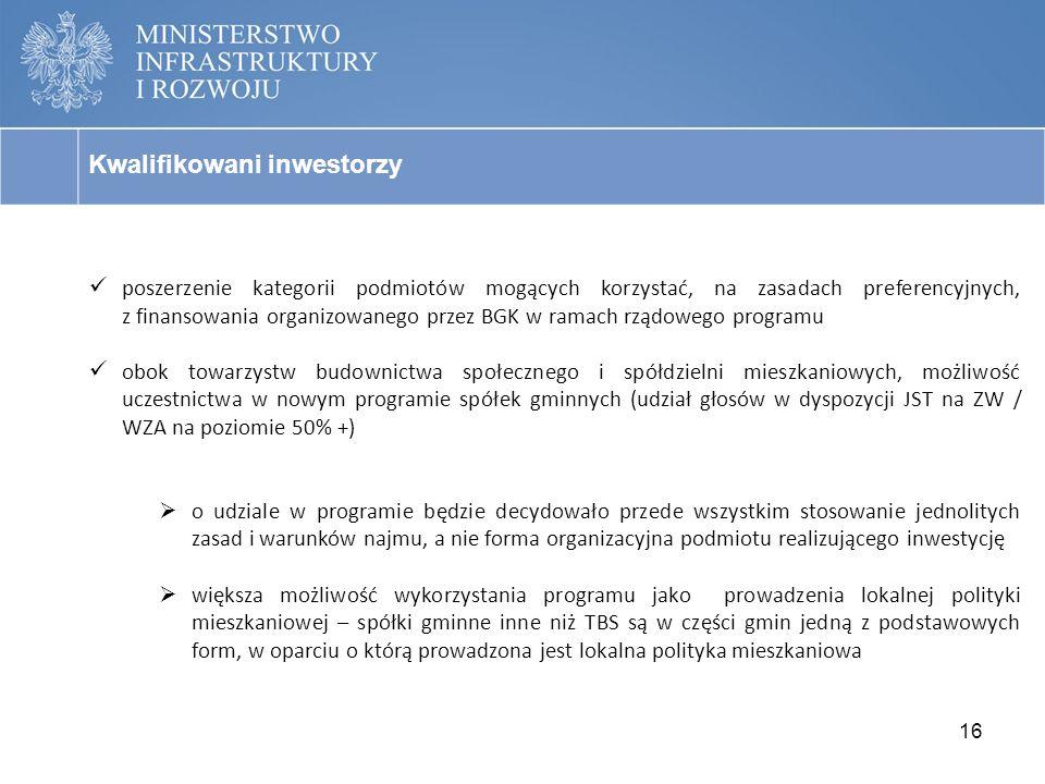 Kwalifikowani inwestorzy