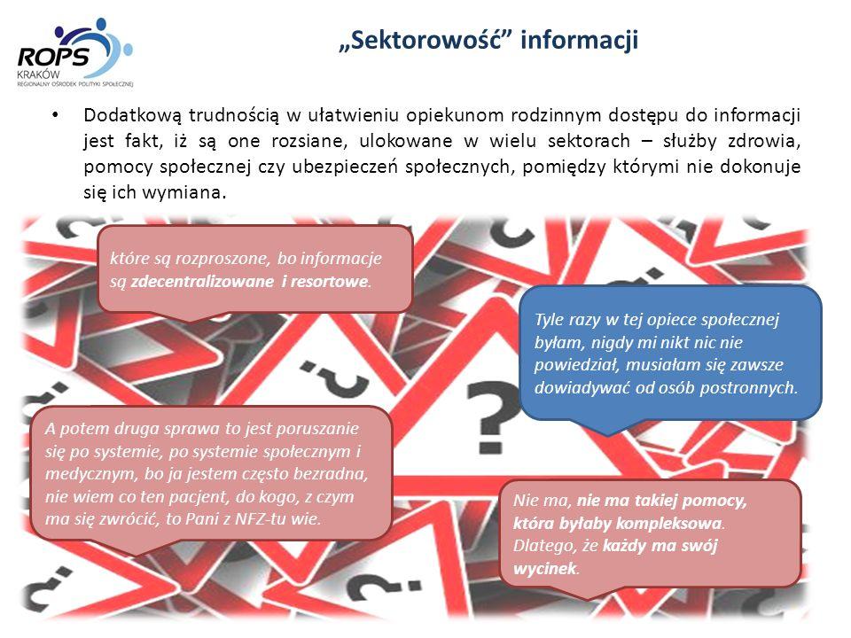 """""""Sektorowość informacji"""