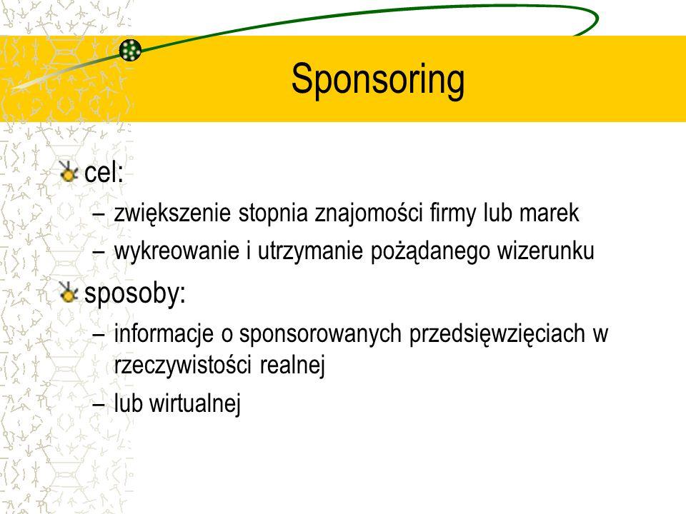 Sponsoring cel: sposoby: